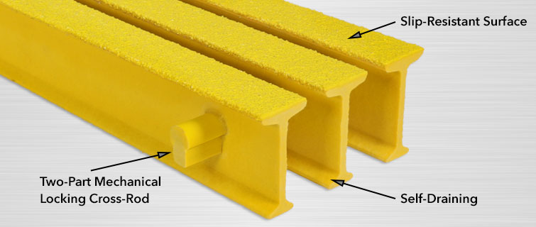 """frp wall panels"",""floor grating"",""moulded fiberglass"""