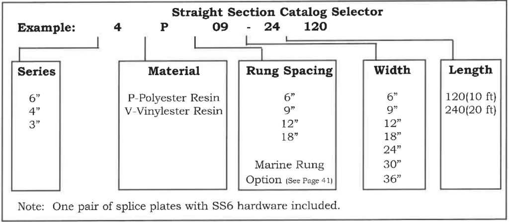 straight section catalog selector